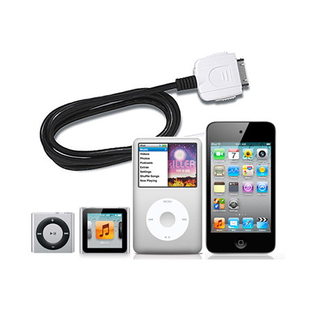 Interfaces & Conectores de iPod/ iPhone