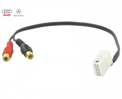 Cable RCA CT29MC01