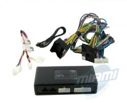 Bmw CTPPAR016